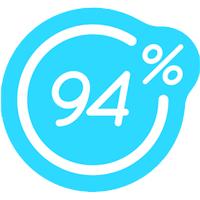 94 процента — ответы на все уровни